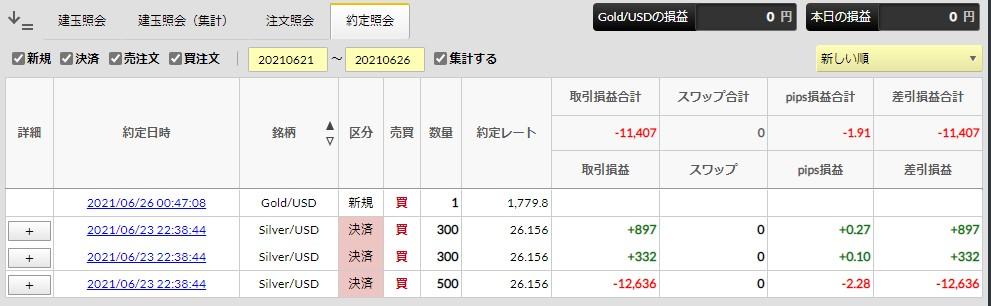 f:id:saio-ga-horse:20210629231728j:plain