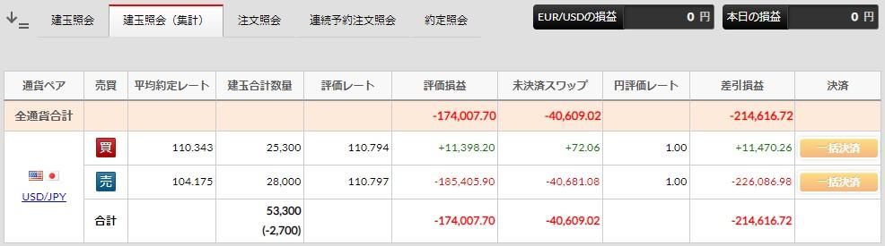 f:id:saio-ga-horse:20210629231842j:plain