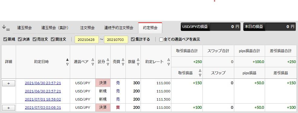 f:id:saio-ga-horse:20210709155914j:plain