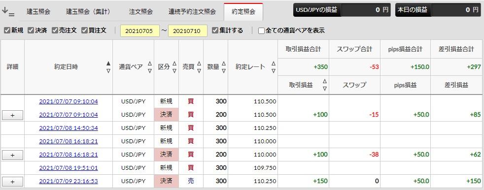 f:id:saio-ga-horse:20210710224019j:plain