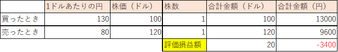 f:id:saisaioyasumi:20210906004722p:plain