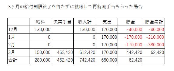 f:id:saisakura:20180318045406j:plain