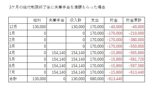 f:id:saisakura:20180318045427j:plain