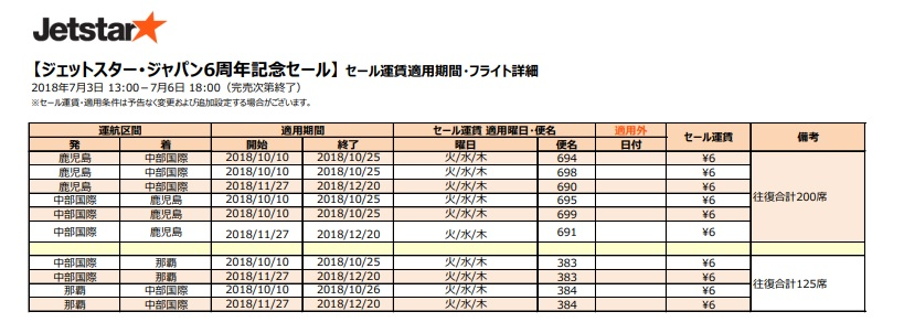 f:id:saisakura:20180703075953j:plain
