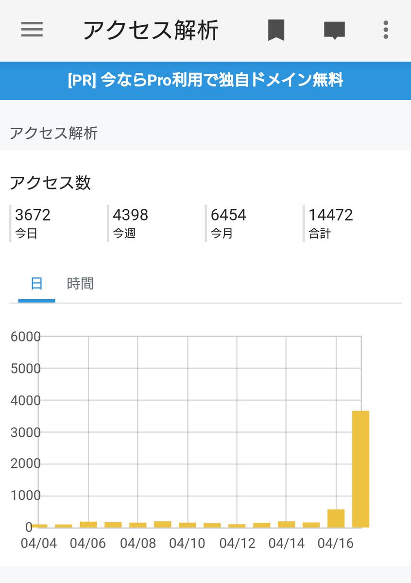 f:id:saitama-nekoyashiki:20190420174337p:plain
