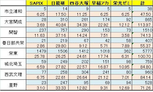 f:id:saitama_juken:20170610234021j:plain