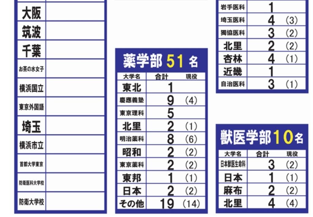 f:id:saitama_juken:20180303173817j:plain