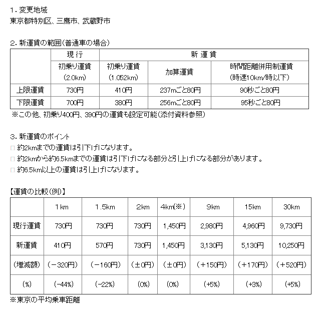f:id:saitasu:20170130100421p:plain