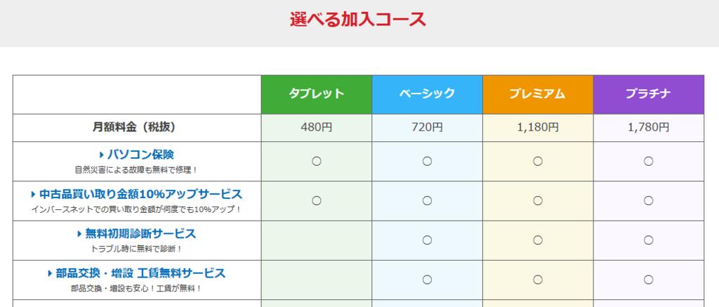 f:id:saito40:20160915205850p:plain