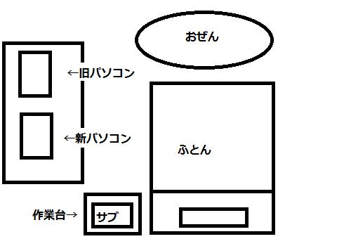 f:id:saito40:20161124210754p:plain