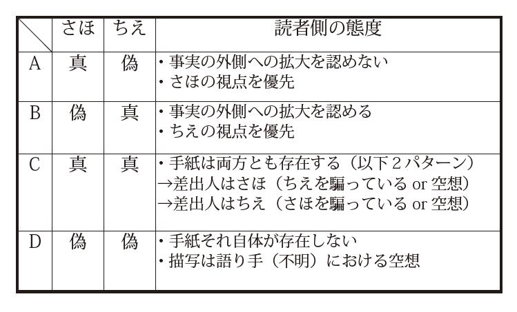 f:id:saito_naname:20180201181548p:image
