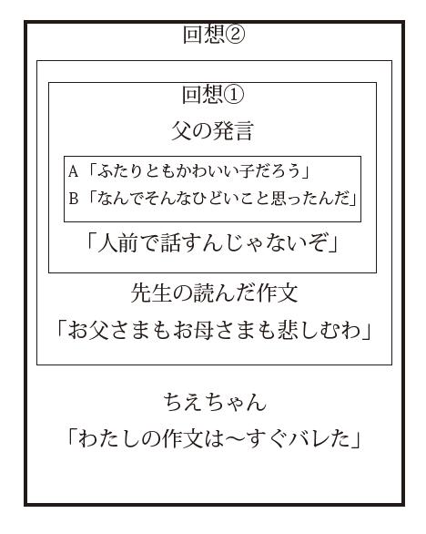 f:id:saito_naname:20180201190634p:image