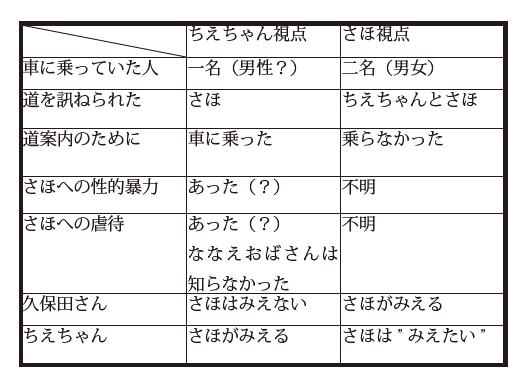 f:id:saito_naname:20180201202413p:image