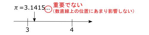 f:id:saito_ta:20150922161648p:plain