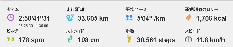 f:id:saitoh_naoki:20160916125302p:plain