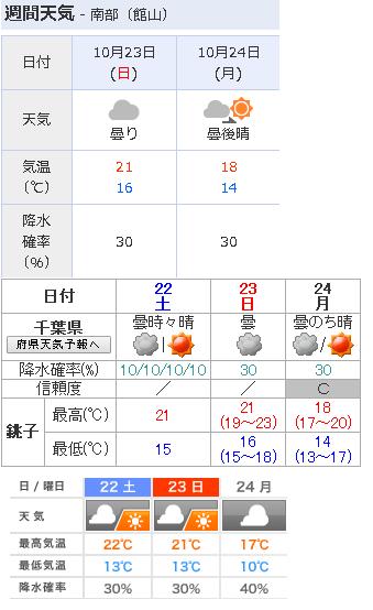 f:id:saitoh_naoki:20161021143842p:plain