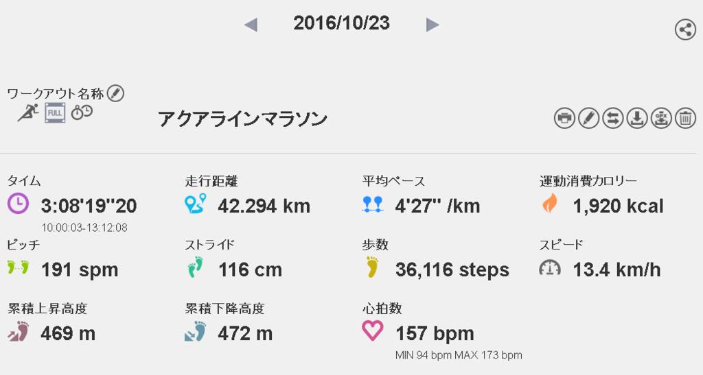 f:id:saitoh_naoki:20161028123354p:plain