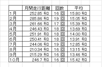 f:id:saitoh_naoki:20161102121238p:plain