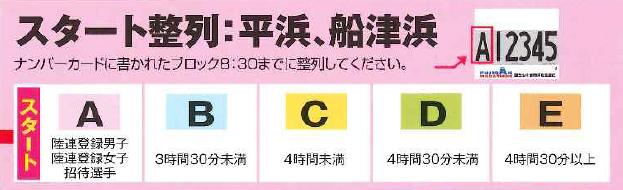f:id:saitoh_naoki:20161115120722p:plain