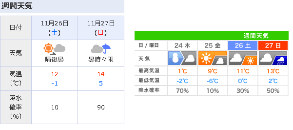 f:id:saitoh_naoki:20161124125539p:plain