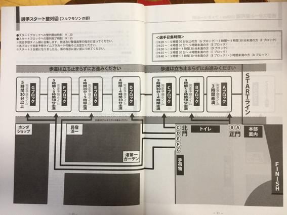 f:id:saitoh_naoki:20170124121133p:plain