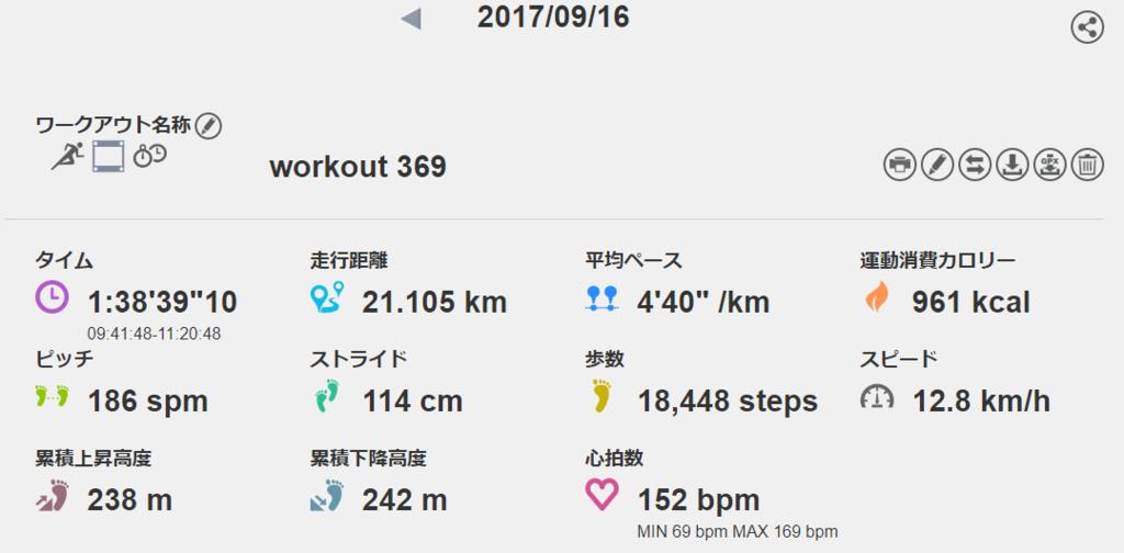 f:id:saitoh_naoki:20170917132025p:plain