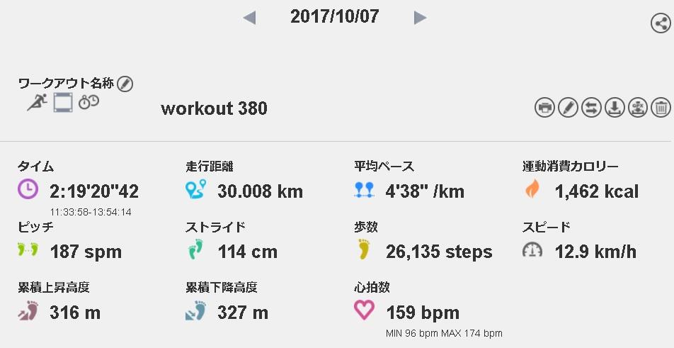 f:id:saitoh_naoki:20171009115818j:plain