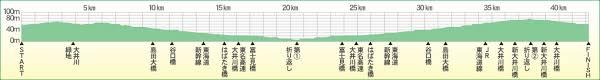 f:id:saitoh_naoki:20171107185752j:plain