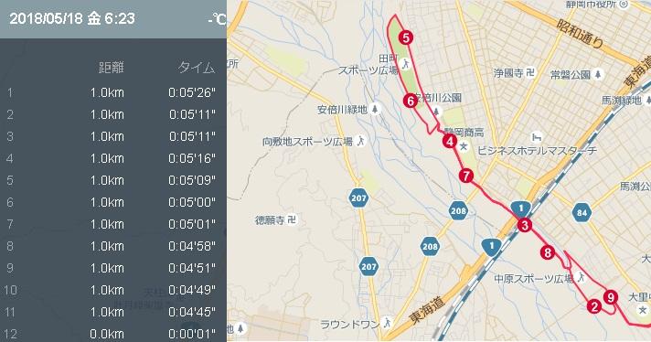f:id:saitoh_naoki:20180518181238j:plain