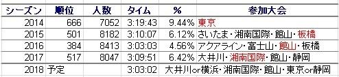 f:id:saitoh_naoki:20180524185630j:plain