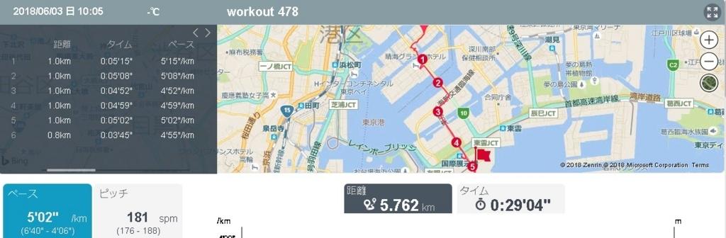 f:id:saitoh_naoki:20180604192214j:plain