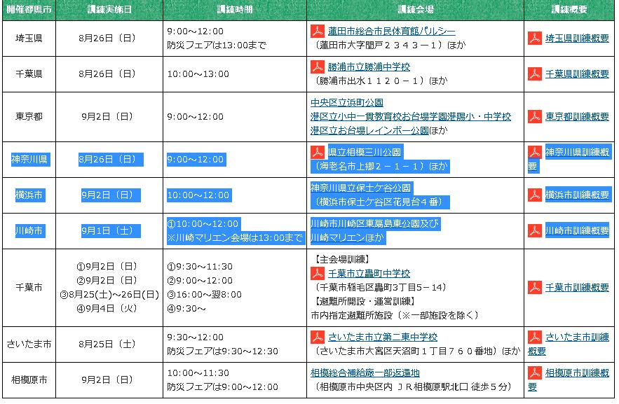 f:id:saitoh_naoki:20180827191422p:plain
