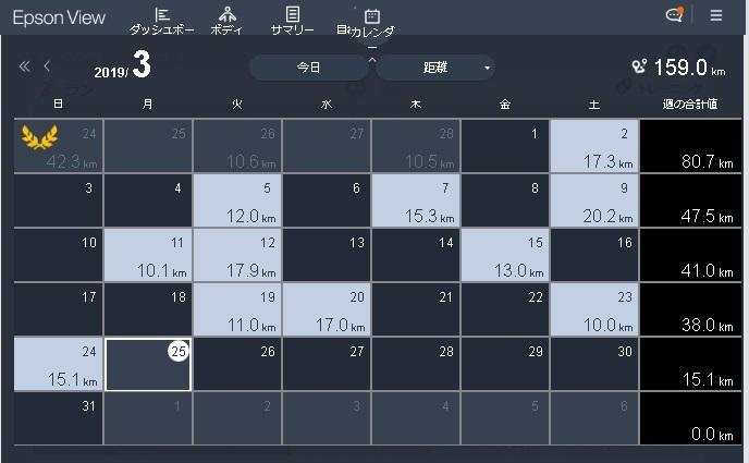 f:id:saitoh_naoki:20190325133155j:plain