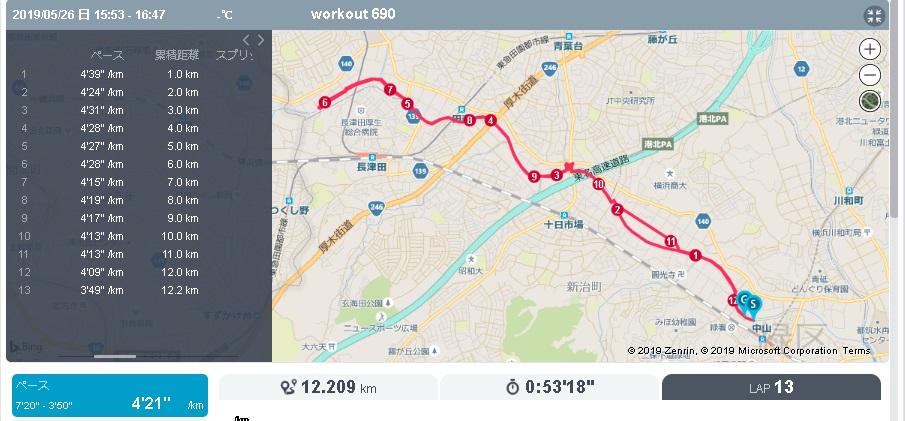 f:id:saitoh_naoki:20190528121215j:plain