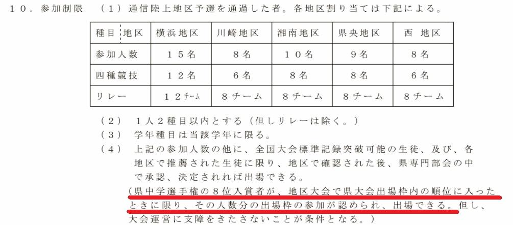 f:id:saitoh_naoki:20190603121020j:plain