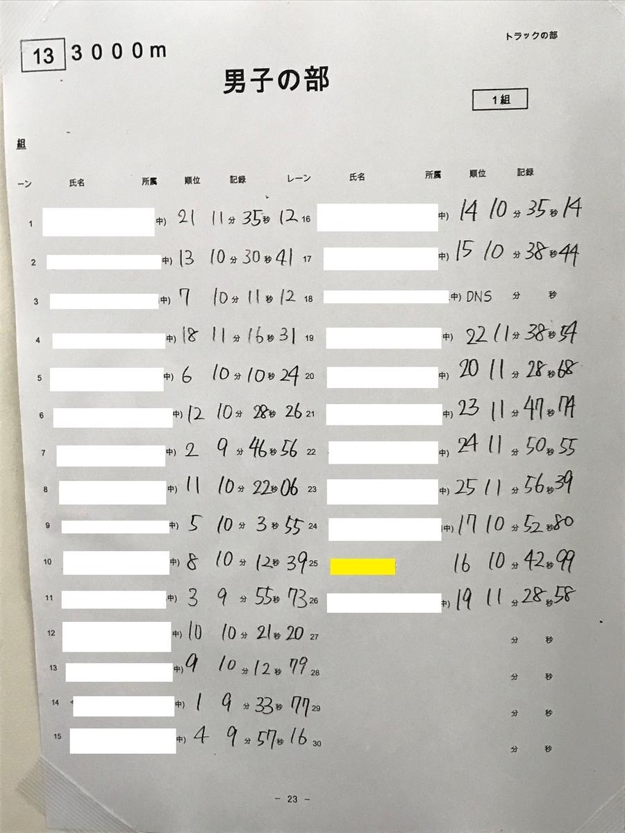 f:id:saitoh_naoki:20190610115940j:plain