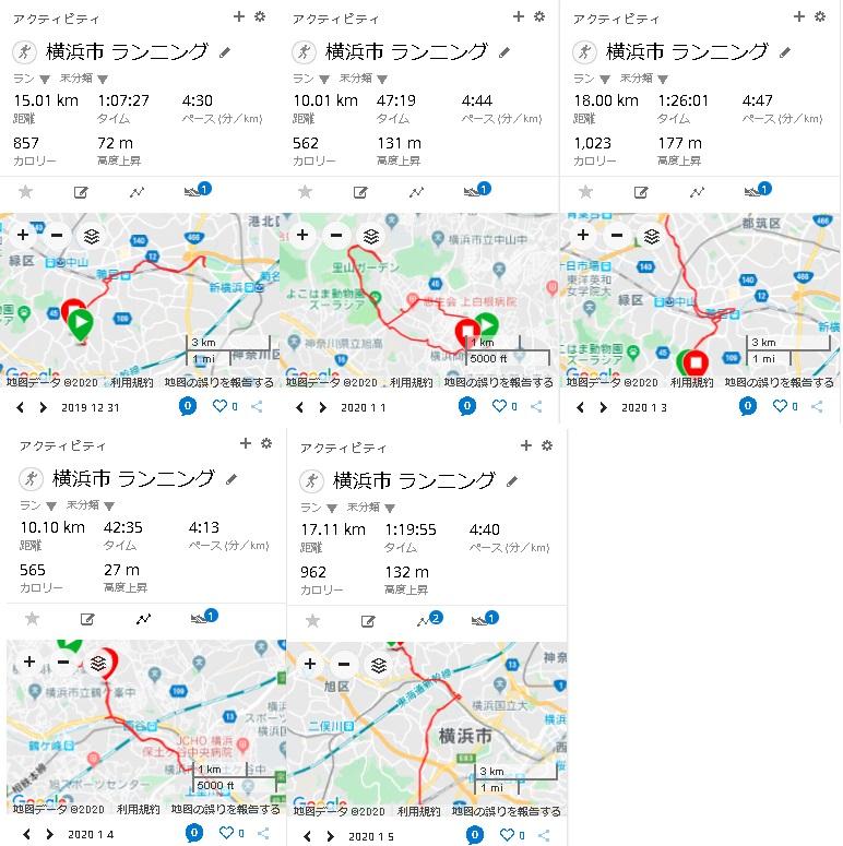 f:id:saitoh_naoki:20200115180704j:plain