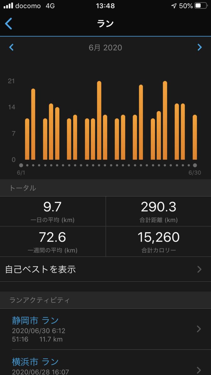 f:id:saitoh_naoki:20200706150744p:plain