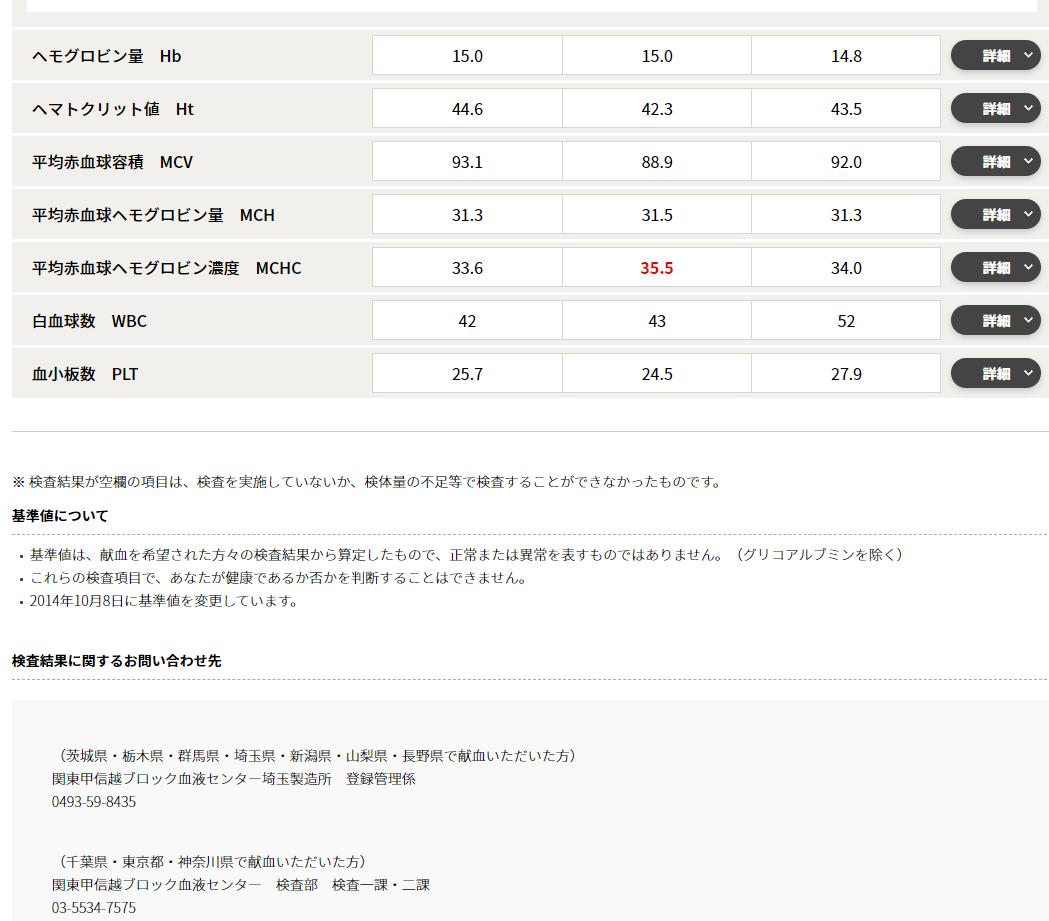 f:id:saitokenichi:20211009151647p:plain