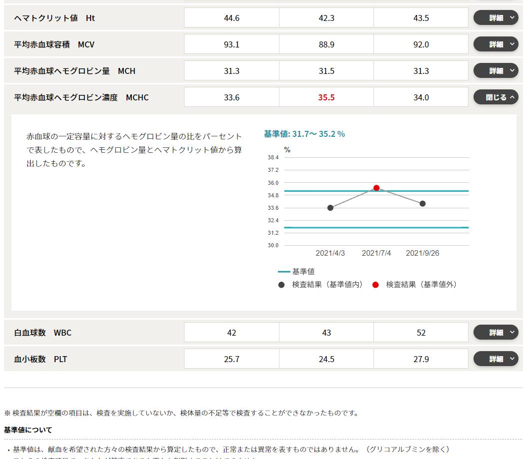 f:id:saitokenichi:20211009153011p:plain