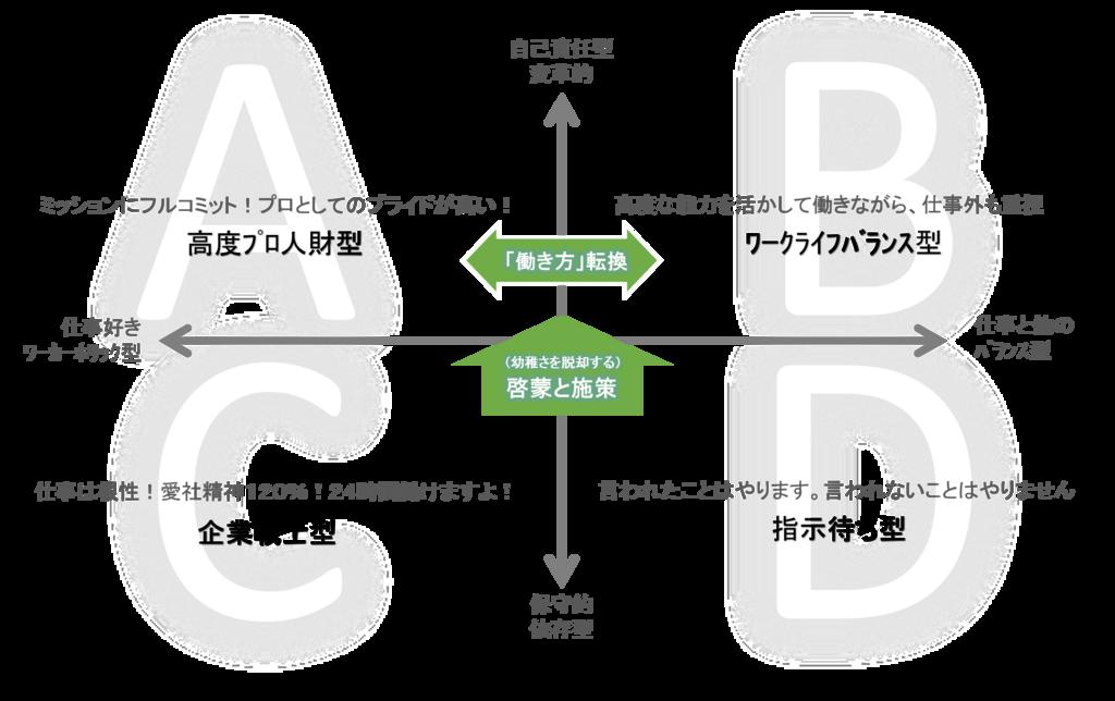 f:id:saitoukazumasaa:20180201170147p:plain
