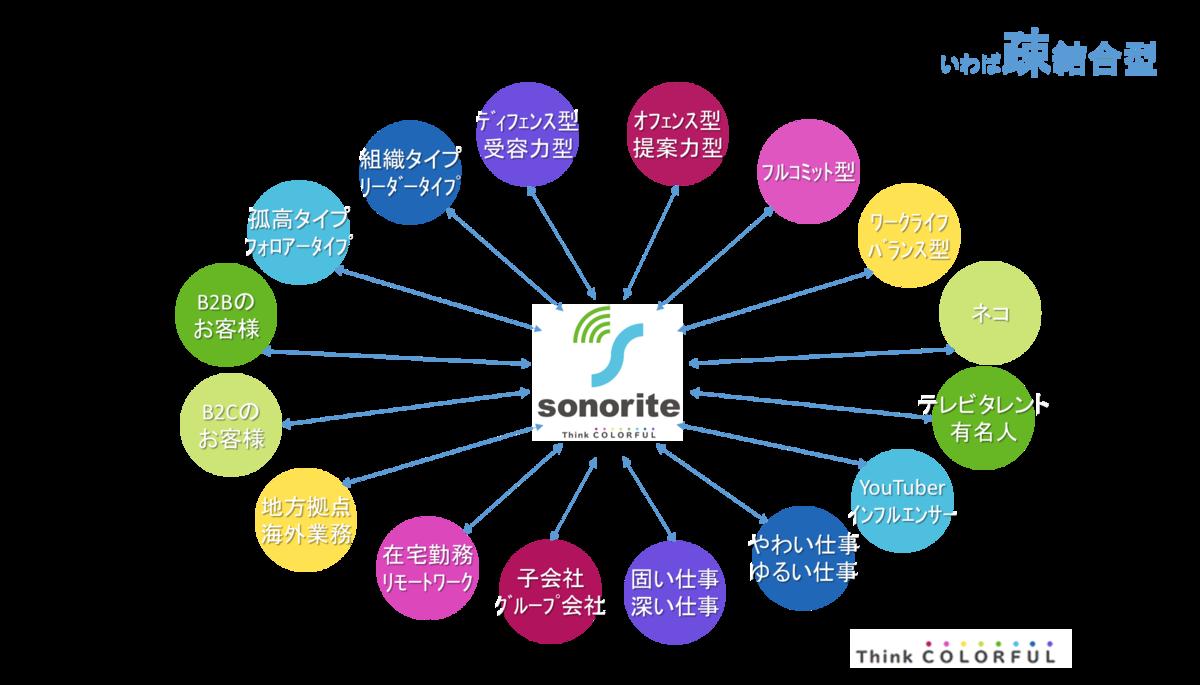 f:id:saitoukazumasaa:20200601202643p:plain