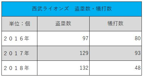 f:id:saiyuki6:20181025013444j:plain