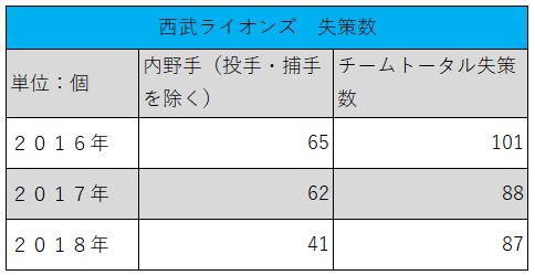 f:id:saiyuki6:20181025013458j:plain