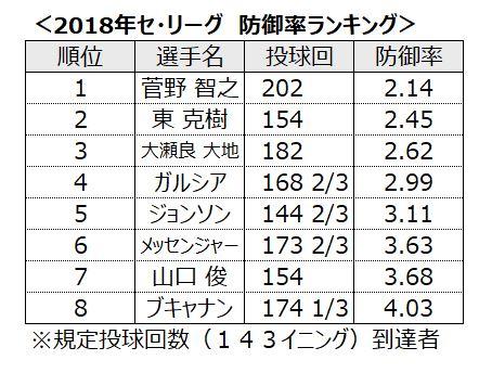 f:id:saiyuki6:20190315172903j:plain