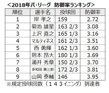 f:id:saiyuki6:20190315172914j:plain