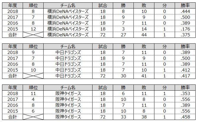 f:id:saiyuki6:20190603220225j:plain