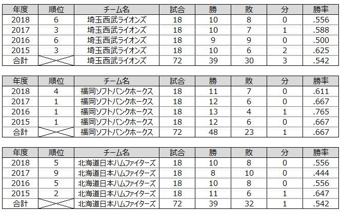 f:id:saiyuki6:20190603220239j:plain