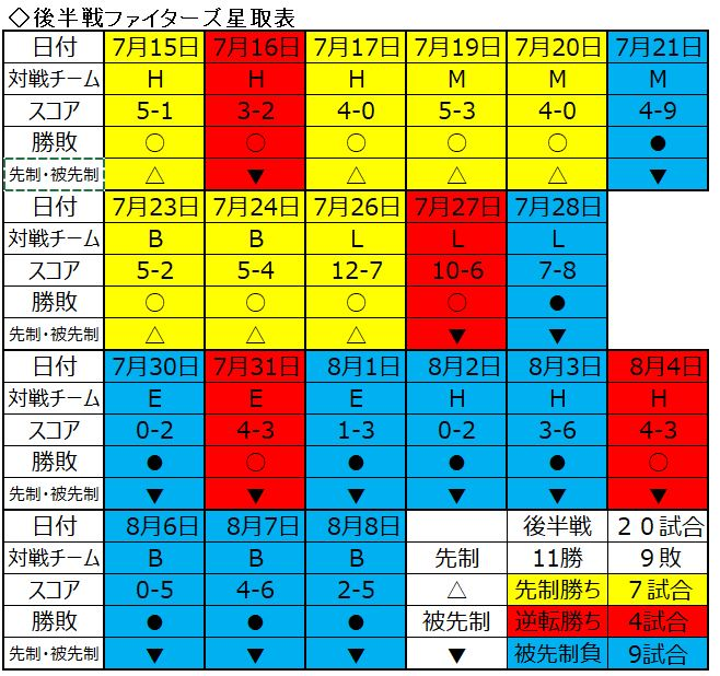 f:id:saiyuki6:20190809214633j:plain