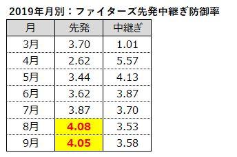 f:id:saiyuki6:20191005201129j:plain